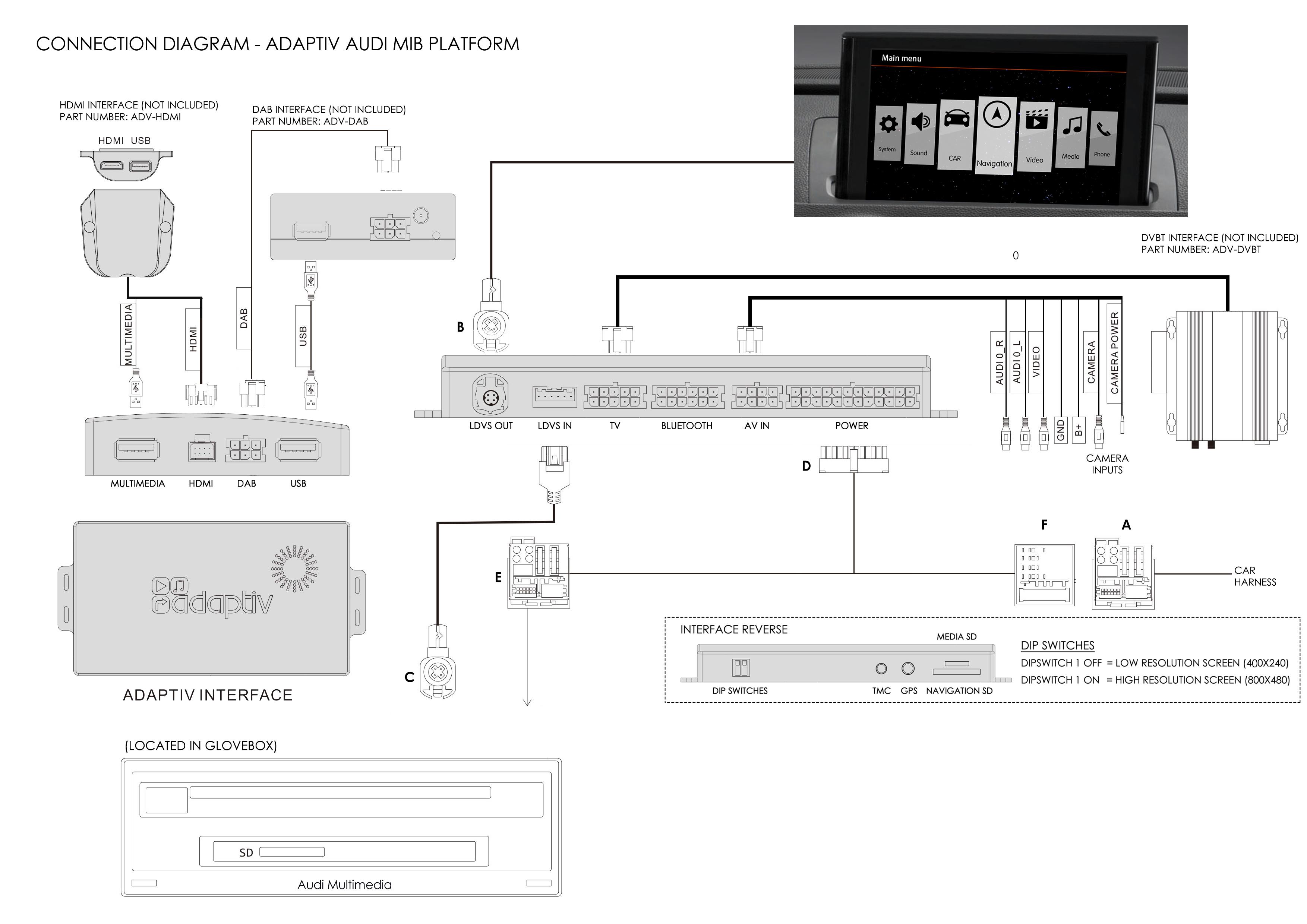 interface video navigation navigation interface audi q3. Black Bedroom Furniture Sets. Home Design Ideas
