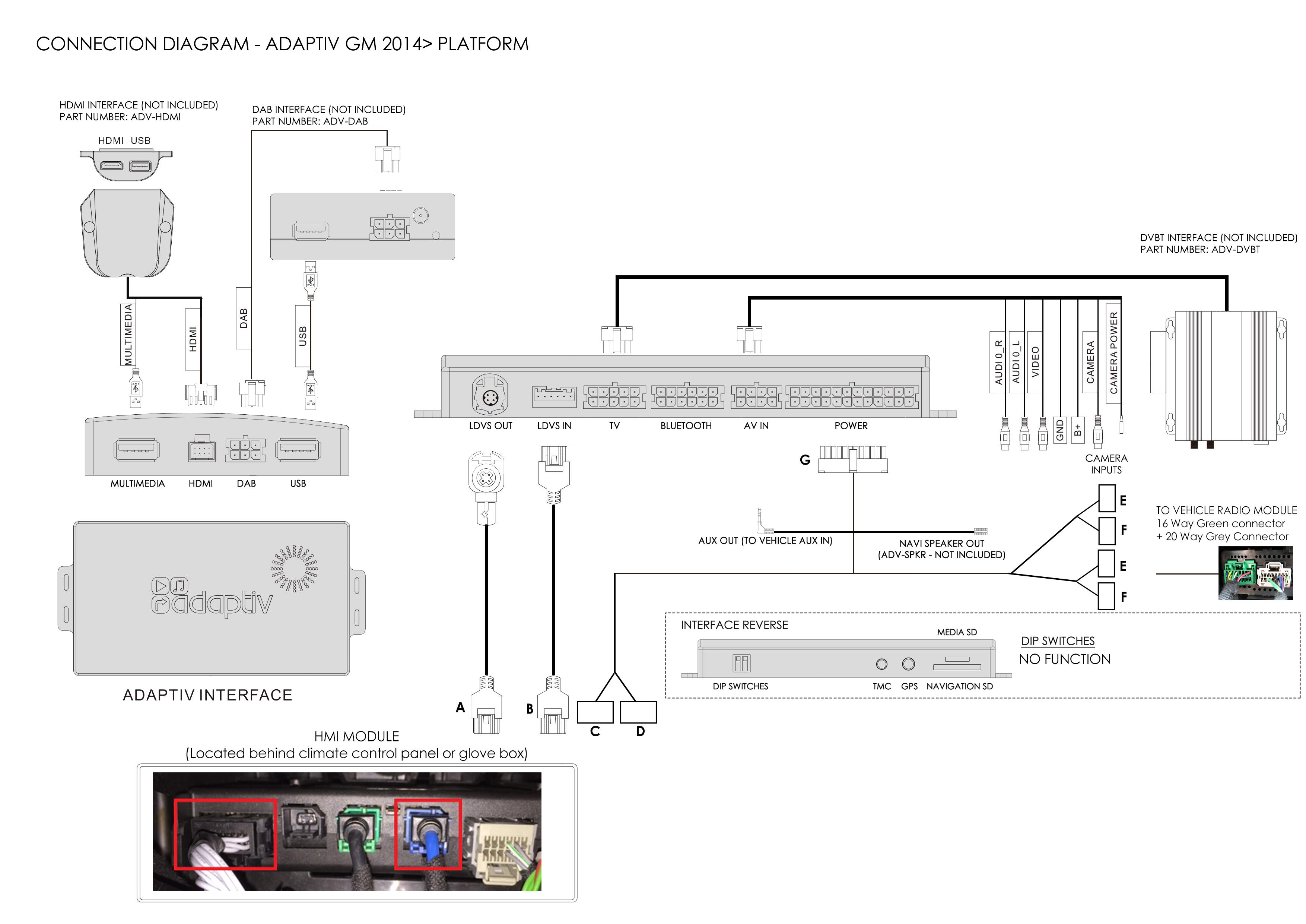 vauxhall insignia bluetooth wiring diagram